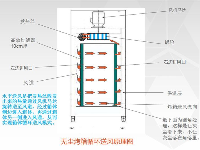 4. 温度测量传感器:pt100 铂电阻; 5.
