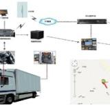 GPS定位监控系统方案车辆远程实调度管理  新能源车辆GPS定位系统