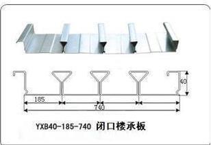 YXB40-185-740楼承板