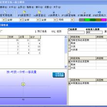"""酒店管理收银软件星火预定录入:在系统主界点击""""宾客预定""""系统弹出预定界面批发"""