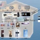 北京智能家居系统 北京智能家居系统安装 北京智能家居系统操作