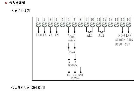 交流电压表图片|交流电压表样板图|交流电压表效果图