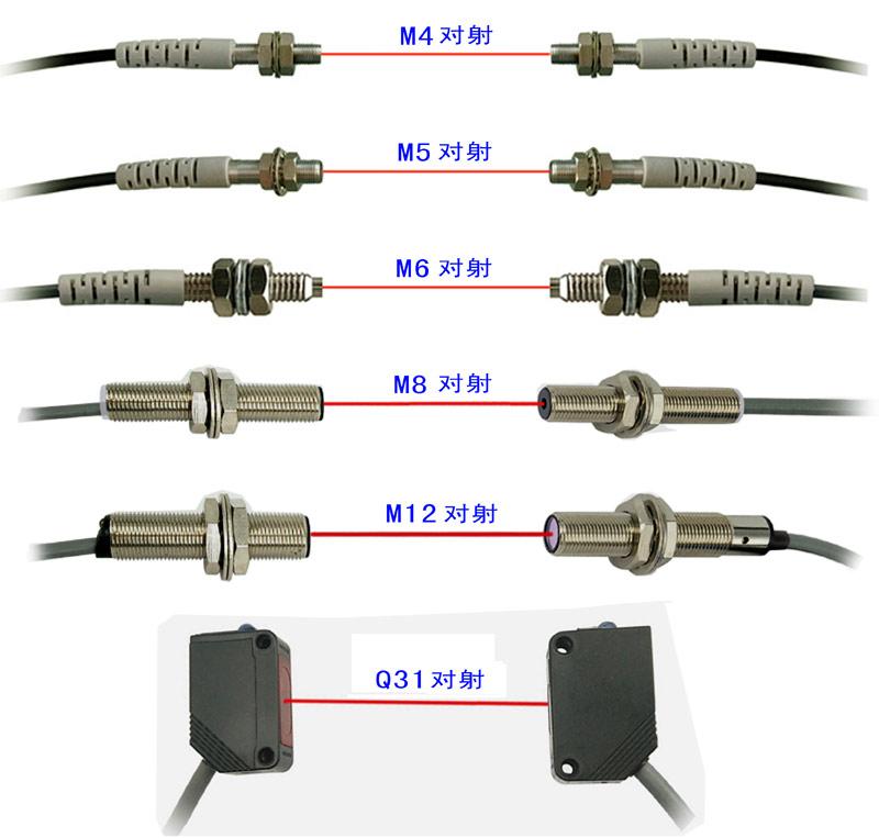 机眸 M4小型对射激光开关 专利产品 安装体积超小 感应距离超长 最大可达到100M