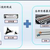 3D 电磁杂讯可视化系统