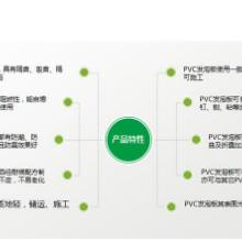 高密度10mm彩色pvc广告板北京东城区pvc彩色广告板/北京西城区/板/北京通州区装修板生产厂家图片