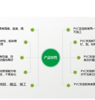 pvc广告板图片/pvc广告板样板图 (3)
