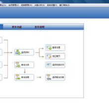 餐饮系统,广州餐饮管理系统,点菜系统,酒楼餐饮软件,微信点餐,点菜宝批发