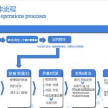 深圳寄保健品 食品 药品 化妆品 敏感货快递到国外批发