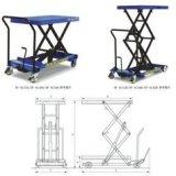 北京专业维修液压升降机,维修升降平台,升降车维修,液压系统维修 升降台