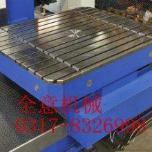 铸造之乡-机床工作台,机床铸件,旋转机床工作台,床身铸件,全意机械图片