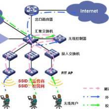 GSM通信网络优化视频解析组件网络测速