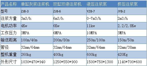 混凝土灰浆机厂家图片/混凝土灰浆机厂家样板图 (2)
