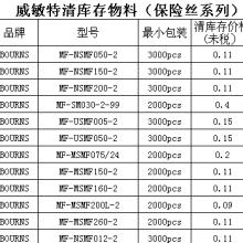 MF-NSMF150-2 清仓低至0.11元 保证原装现货图片