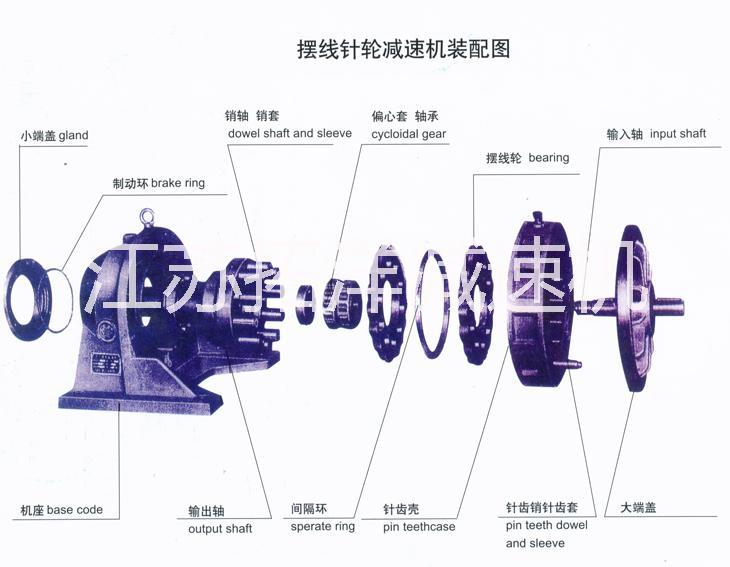 江苏行星减速机摆线减速机厂家供应