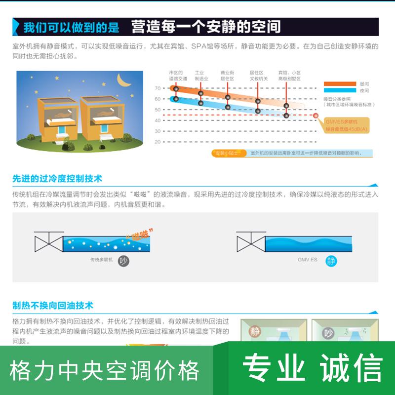 格力中央空调价格投资运行/机械维护/系统的运行费用价格实惠格力中央空调厂家供应