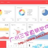 西安双轨直销软件自动结算系统