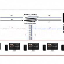 存储服务器苹果光纤存储服务器批发