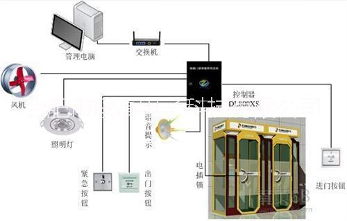 ATM防护舱图片/ATM防护舱样板图 (1)