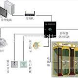 银行ATM防护舱门禁管理系统