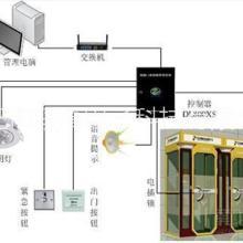 银行ATM防护舱门禁管理系统图片