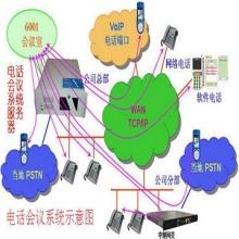 企业电话会议系统图片