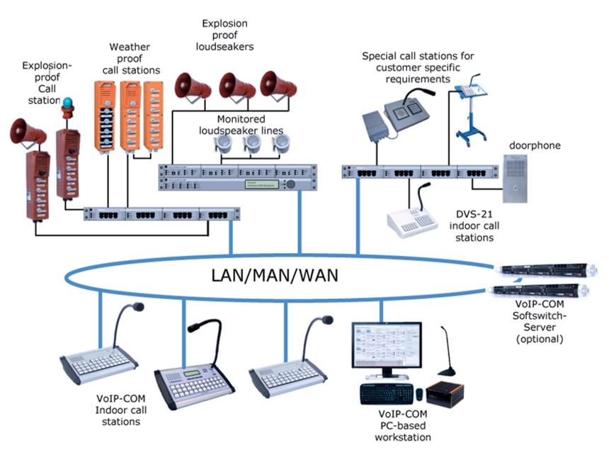 供应IP架构广播对讲报警系统图片