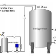 LNG液化制冷机图片