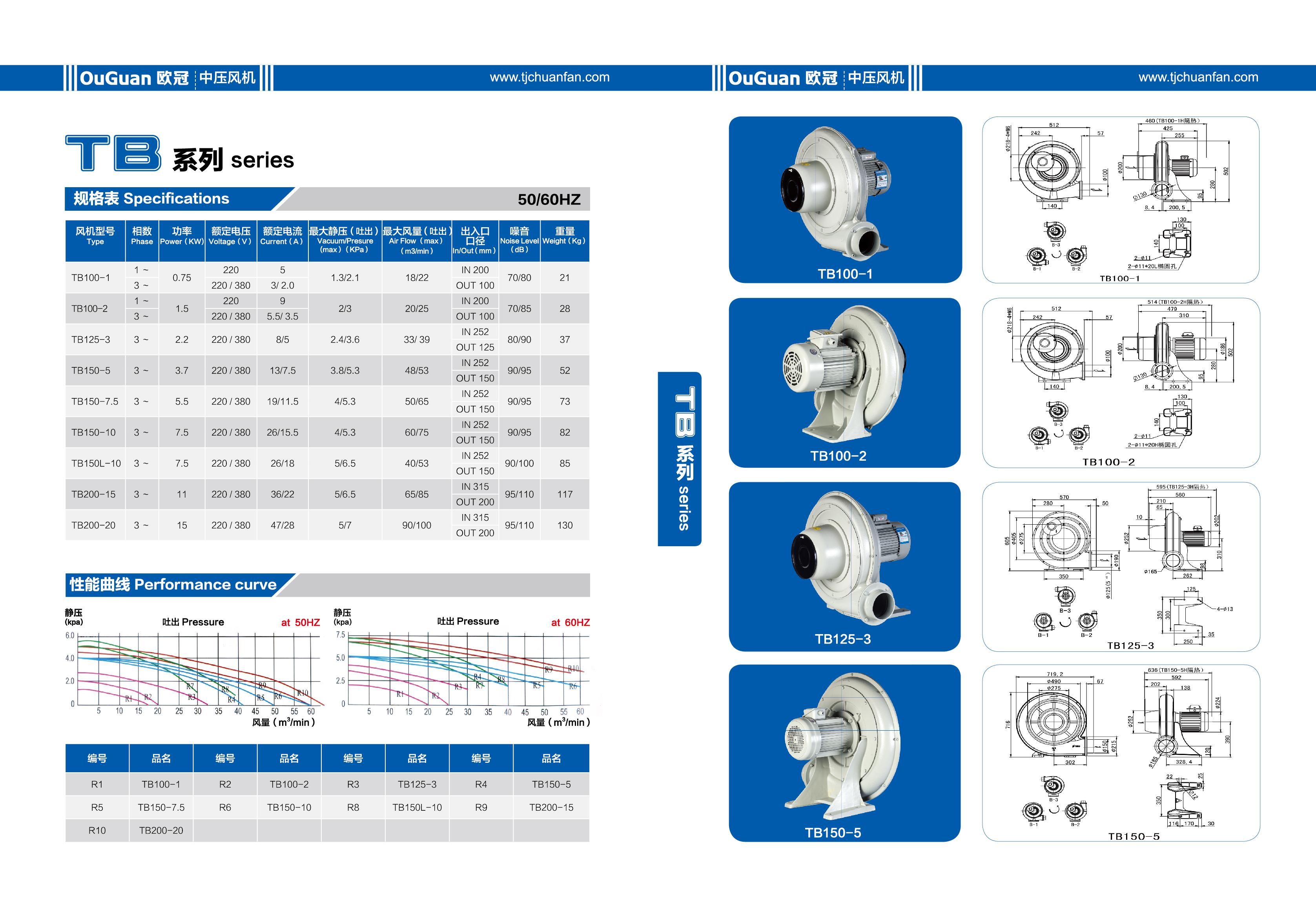 高压鼓风机 旋涡风机 高压气泵LD002H43R 12(0.2Kw 高压鼓风机价格 高压鼓风机批发