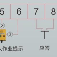 SMG-YD/8远程控制器设计原理