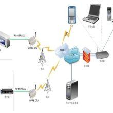 无线环境监控系统FNNTS批发