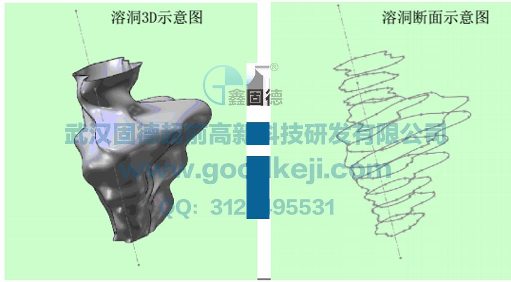 3D溶洞扫描仪