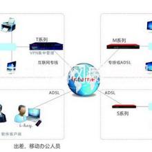 VPN产品哪个好,VPN产品哪个好用,VPN设备哪个品牌好,好最批发