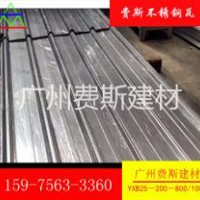 江门云浮阳江茂名高品质镀锌波浪瓦,铁皮瓦,不锈钢波浪瓦铝瓦图片