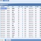 昆山专业人力资源管理软件