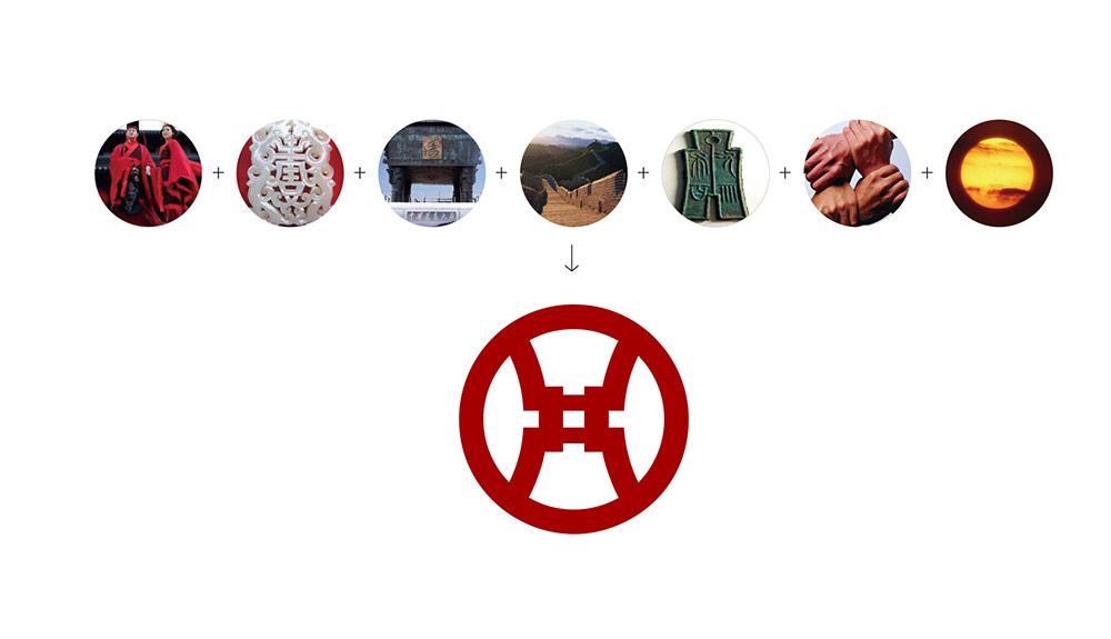 标志、VI、品牌全案服务策划设计图片/标志、VI、品牌全案服务策划设计样板图 (1)