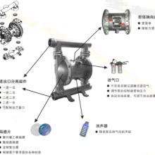 上海卡珥斯QBY-100铸铁四氟耐腐隔膜泵F46小型气动隔膜泵图片