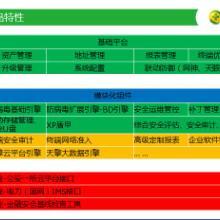 江苏南京企业安全防护软件360天擎终端安全管理系统赛门铁克批发