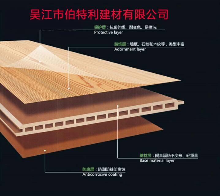吴江伯特集成装饰板材厂家