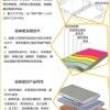 安徽铝单板图片