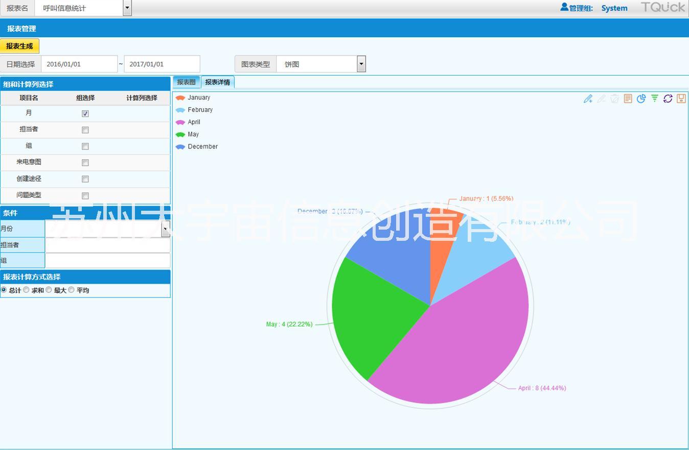 客户联络中心系统/crm客户管理销售