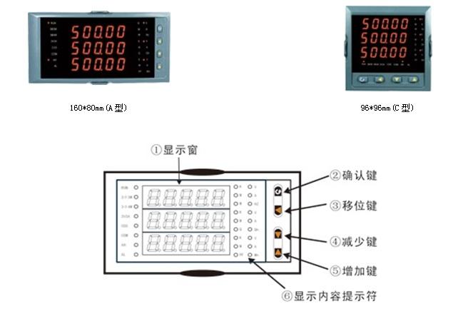 供应hd-s3300三相综合电量表,三相电压表,三相电流表