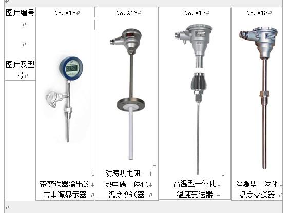 温度控制报警器图片/温度控制报警器样板图 (4)