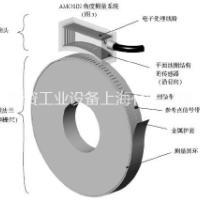 AMO型号转换器  MHS-211.10-8