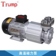 高温磁力泵浦图片