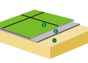 XPS挤塑保温装饰板图片
