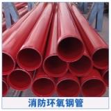 天津厂家供应消防环氧钢管 消防涂塑钢管 内外涂环氧树脂钢塑复合管 量大优惠