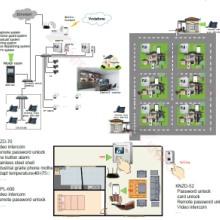 昆仑科技别墅小区门禁无线通信系统,门禁IP可视电话机