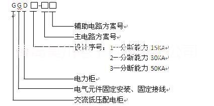 青岛昊川配电柜 ggd系列低压固定式配电柜 低压配电柜