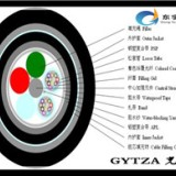 GYFTA光缆