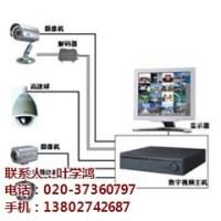 智能监控、防盗系统